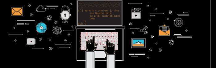 OpenFastPath